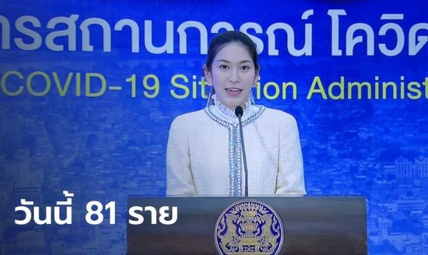 สถานการณ์โควิด แถลงไทยพบผู้ติดเชื้อเพิ่ม 81 ราย ป่วยสะสม 26,679 ราย